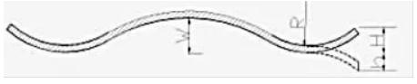 电磁超声波自动检测方法对厚钢板进行检测