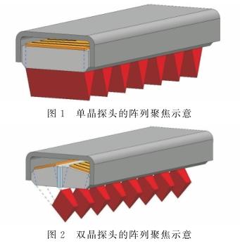 一种相控阵腐蚀检测方案的开发和应用