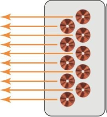 论阵列涡流检测